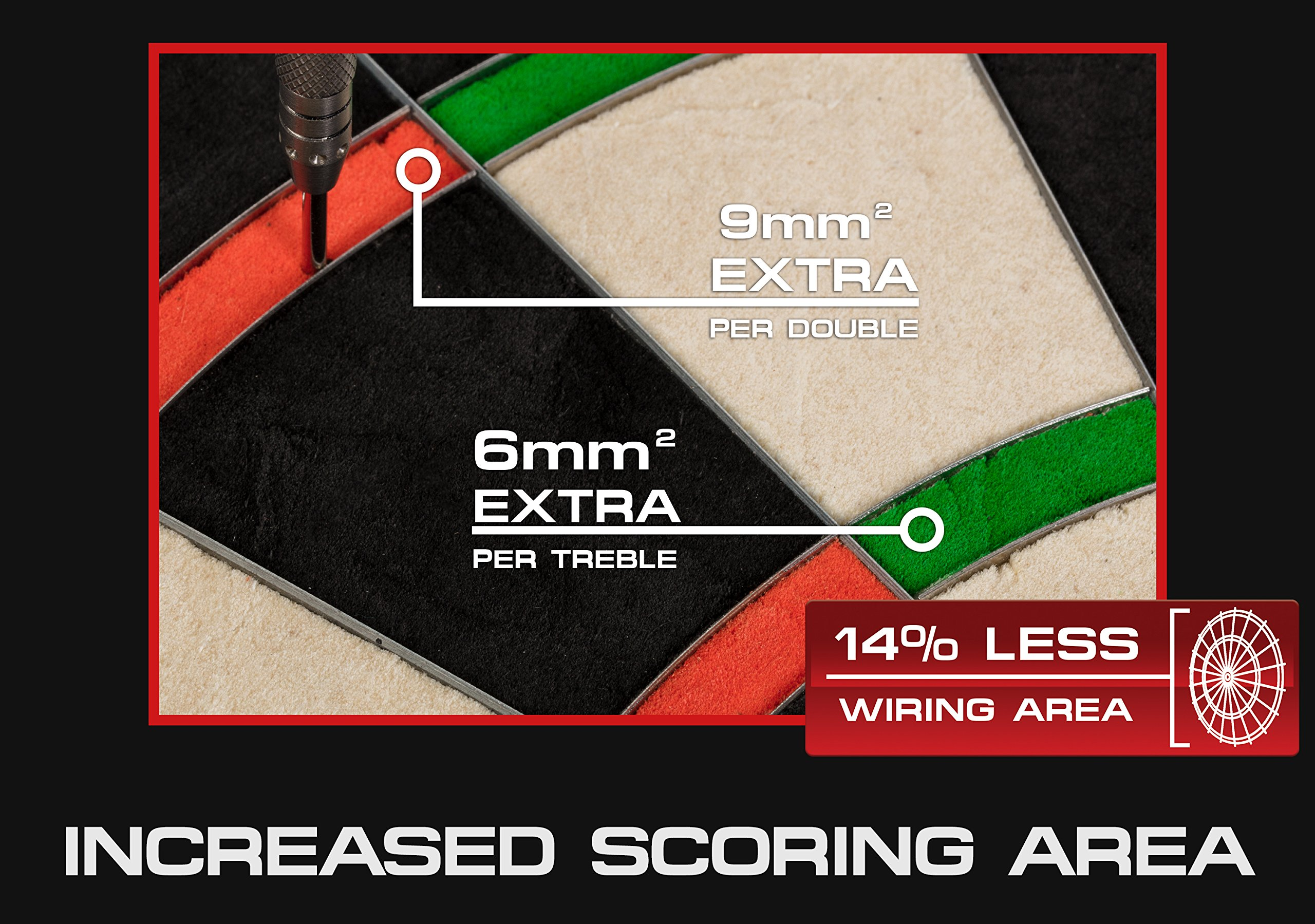 winmau blade 5 dual core increased scoring area